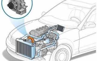 Почему выкидывает антифриз из расширительного бачка или радиатора
