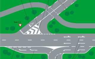 Что означает желтая прерывистая линия и сплошная линия разметки?